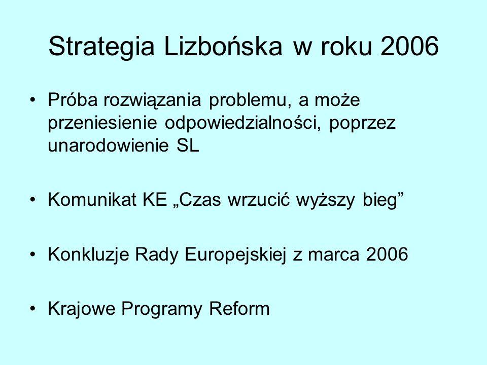 Strategia Lizbońska w roku 2006 Próba rozwiązania problemu, a może przeniesienie odpowiedzialności, poprzez unarodowienie SL Komunikat KE Czas wrzucić wyższy bieg Konkluzje Rady Europejskiej z marca 2006 Krajowe Programy Reform