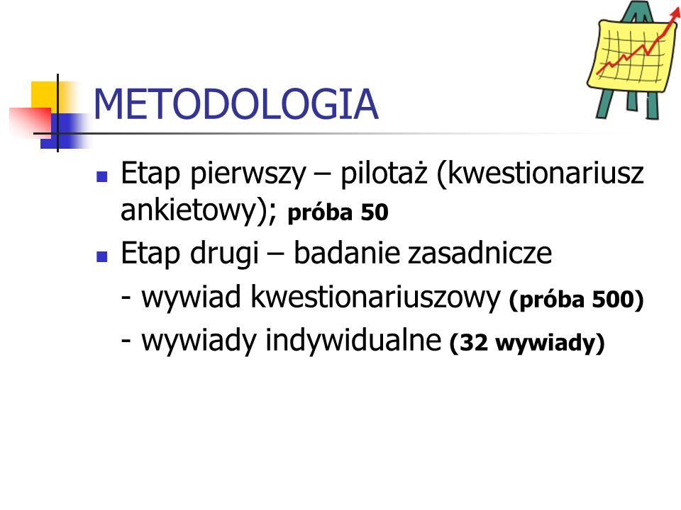 METODOLOGIA Etap pierwszy – pilotaż (kwestionariusz ankietowy); próba 50 Etap drugi – badanie zasadnicze - wywiad kwestionariuszowy (próba 500) - wywiady indywidualne (32 wywiady)
