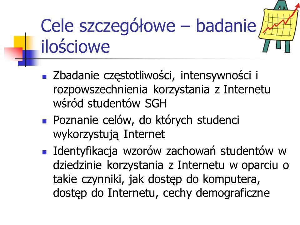 Cele szczegółowe – badanie ilościowe Zbadanie częstotliwości, intensywności i rozpowszechnienia korzystania z Internetu wśród studentów SGH Poznanie celów, do których studenci wykorzystują Internet Identyfikacja wzorów zachowań studentów w dziedzinie korzystania z Internetu w oparciu o takie czynniki, jak dostęp do komputera, dostęp do Internetu, cechy demograficzne