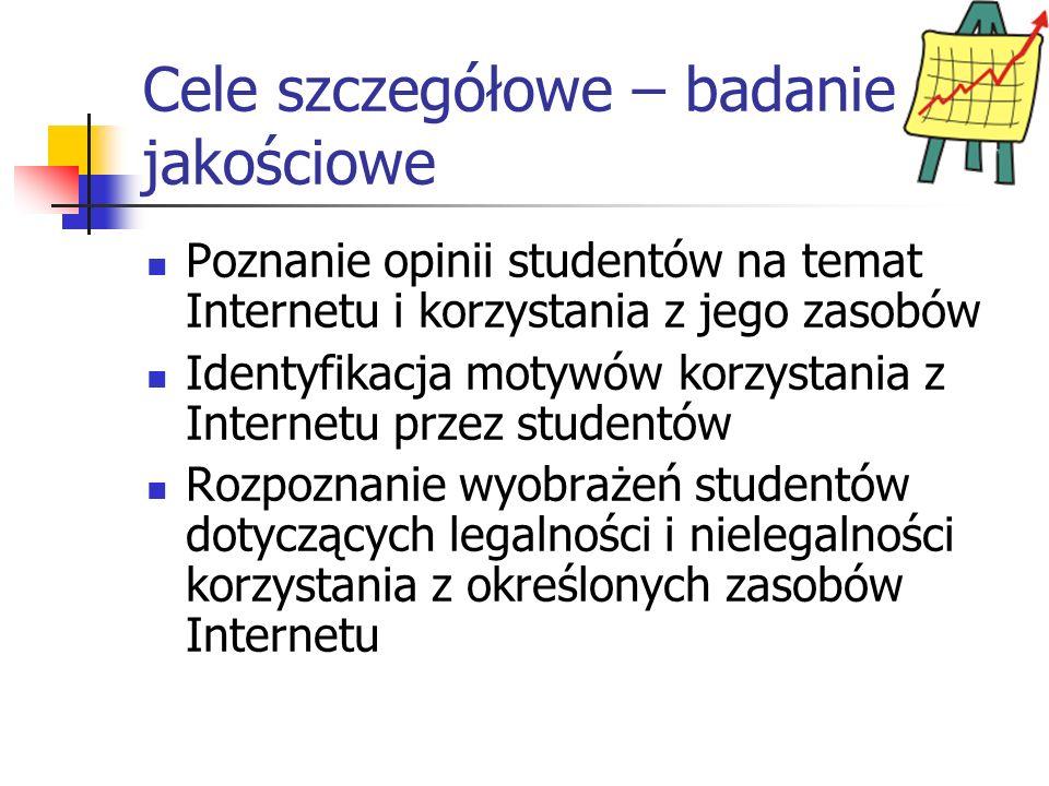Cele szczegółowe – badanie jakościowe Poznanie opinii studentów na temat Internetu i korzystania z jego zasobów Identyfikacja motywów korzystania z In