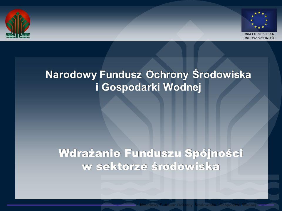 Narodowy Fundusz Ochrony Środowiska i Gospodarki Wodnej UNIA EUROPEJSKA FUNDUSZ SPÓJNOŚCI Wnioskowanie o środki NFOŚiGW – pożyczki na zachowanie ciągłości finansowania – narastająco wg planów z grudnia 2008 r.