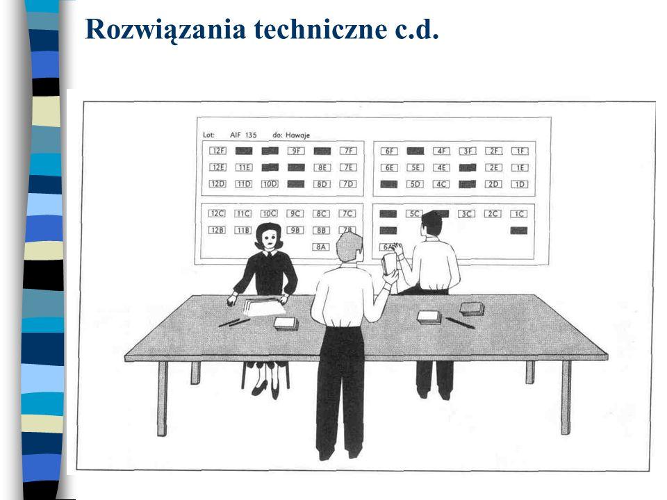 Rozwiązania techniczne c.d.