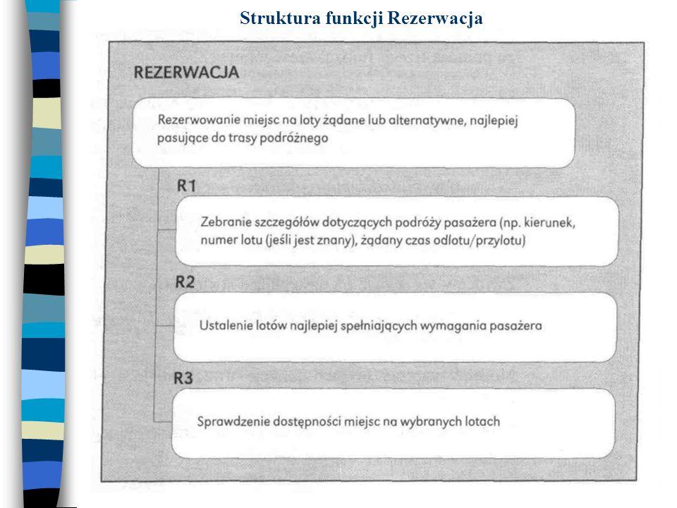 Struktura funkcji Rezerwacja