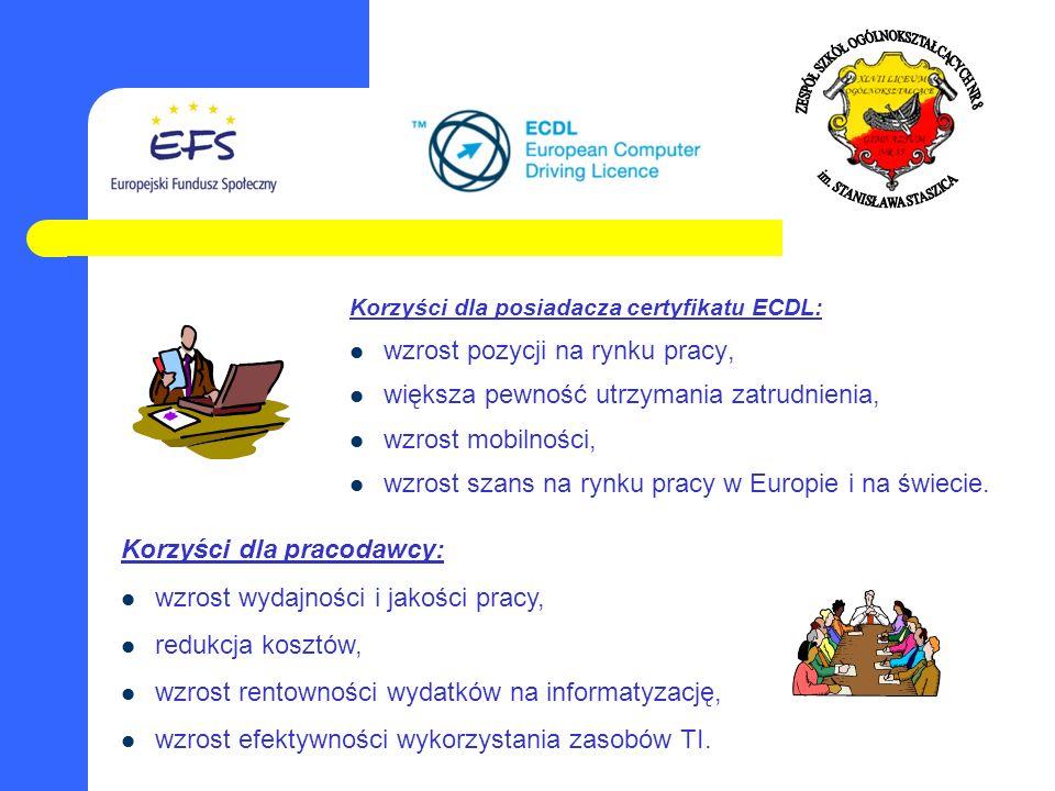 Korzyści dla posiadacza certyfikatu ECDL: wzrost pozycji na rynku pracy, większa pewność utrzymania zatrudnienia, wzrost mobilności, wzrost szans na r
