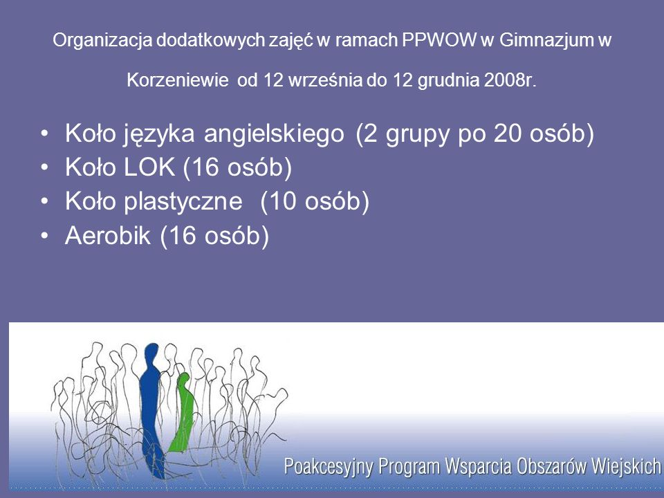 Organizacja dodatkowych zajęć w ramach PPWOW w Gimnazjum w Korzeniewie od 12 września do 12 grudnia 2008r.