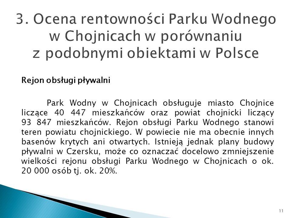 Rejon obsługi pływalni Park Wodny w Chojnicach obsługuje miasto Chojnice liczące 40 447 mieszkańców oraz powiat chojnicki liczący 93 847 mieszkańców.