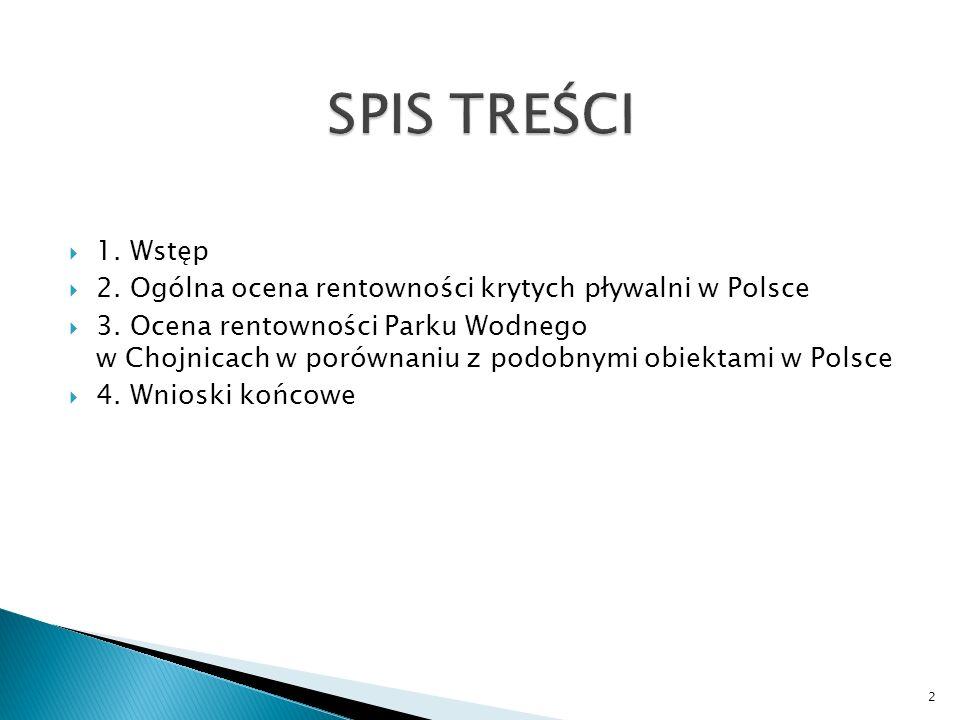 1. Wstęp 2. Ogólna ocena rentowności krytych pływalni w Polsce 3.