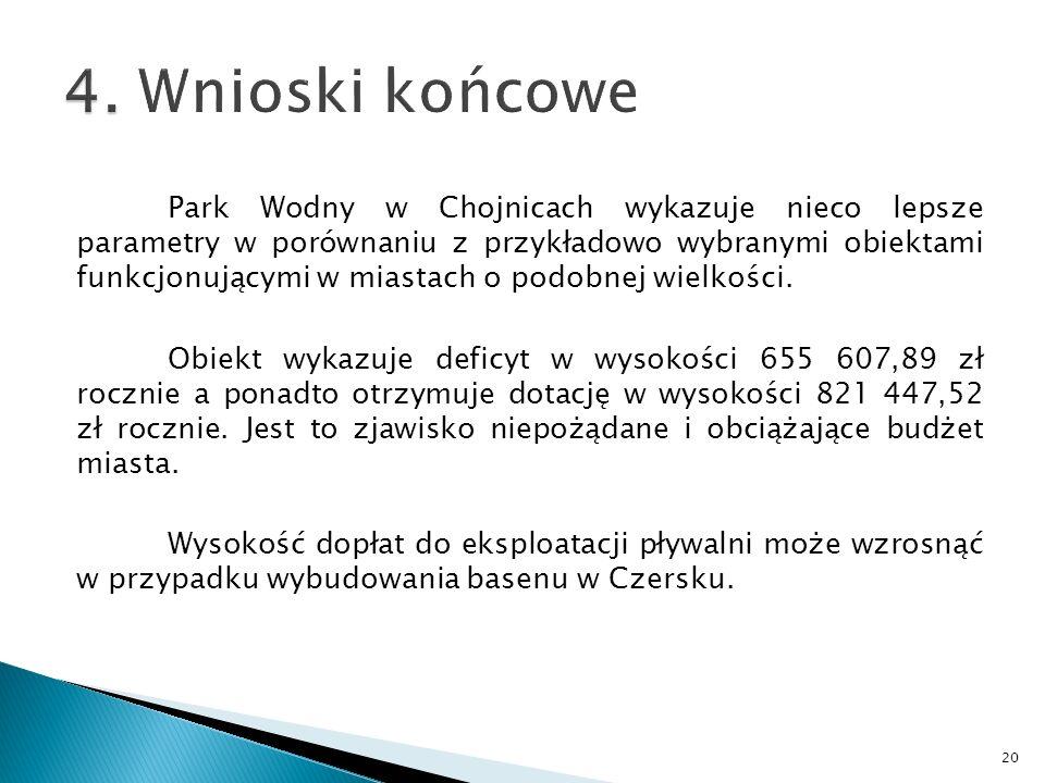 Park Wodny w Chojnicach wykazuje nieco lepsze parametry w porównaniu z przykładowo wybranymi obiektami funkcjonującymi w miastach o podobnej wielkości.