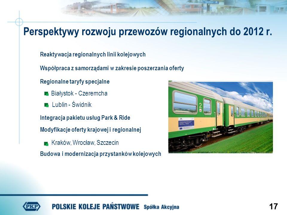 17 Perspektywy rozwoju przewozów regionalnych do 2012 r. Reaktywacja regionalnych linii kolejowych Budowa i modernizacja przystanków kolejowych Współp