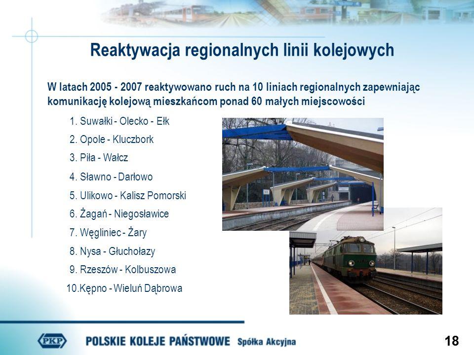 18 Reaktywacja regionalnych linii kolejowych W latach 2005 - 2007 reaktywowano ruch na 10 liniach regionalnych zapewniając komunikację kolejową mieszk