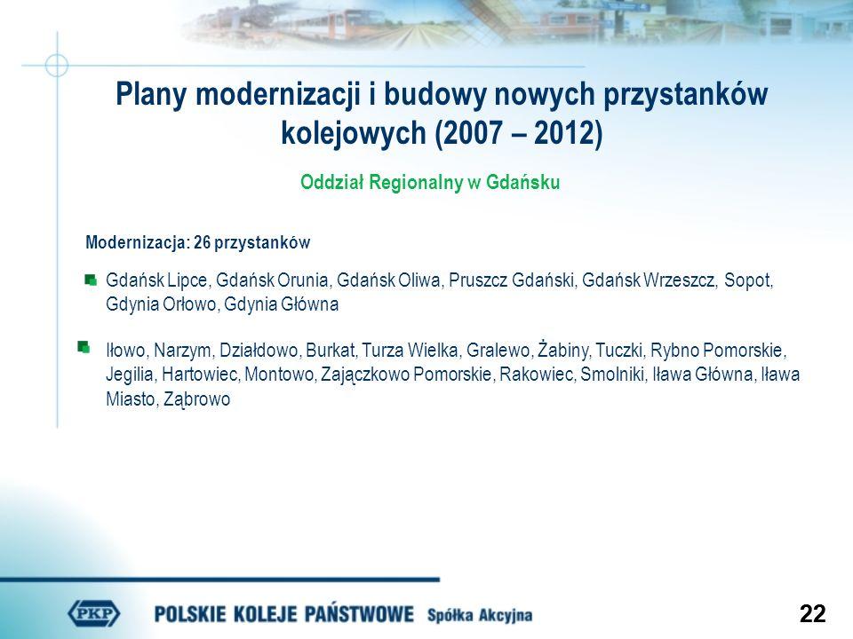 22 Oddział Regionalny w Gdańsku Modernizacja: 26 przystanków Gdańsk Lipce, Gdańsk Orunia, Gdańsk Oliwa, Pruszcz Gdański, Gdańsk Wrzeszcz, Sopot, Gdyni