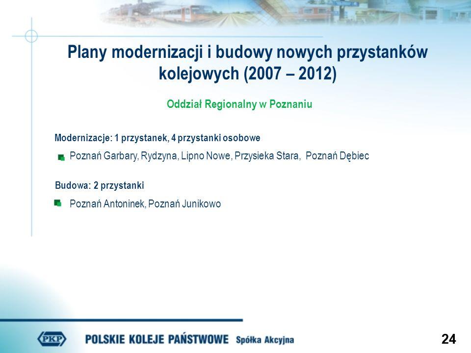 24 Plany modernizacji i budowy nowych przystanków kolejowych (2007 – 2012) Oddział Regionalny w Poznaniu Modernizacje: 1 przystanek, 4 przystanki osob