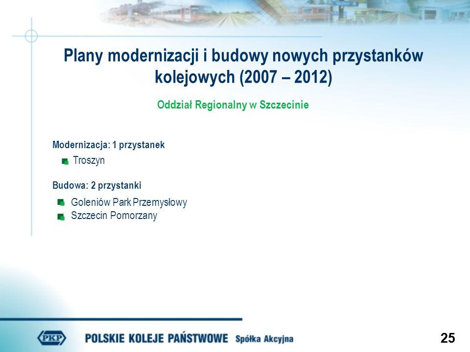 25 Plany modernizacji i budowy nowych przystanków kolejowych (2007 – 2012) Oddział Regionalny w Szczecinie Modernizacja: 1 przystanek Troszyn Budowa: