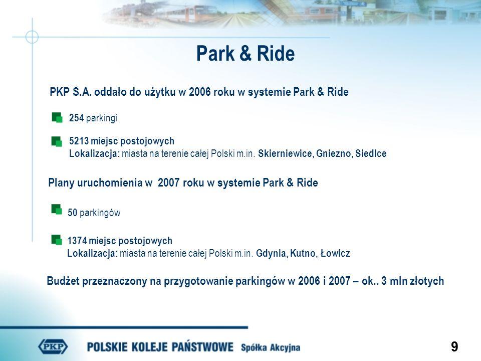 99 Park & Ride PKP S.A. oddało do użytku w 2006 roku w systemie Park & Ride 254 parkingi 50 parkingów 1374 miejsc postojowych Lokalizacja: miasta na t