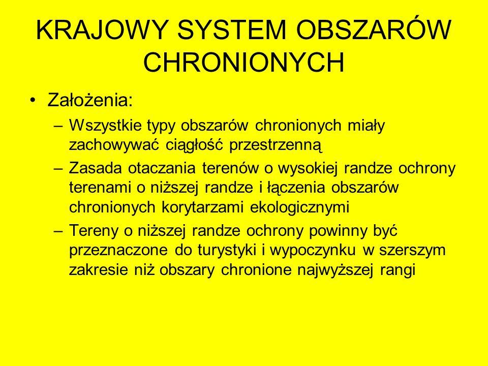 KRAJOWY SYSTEM OBSZARÓW CHRONIONYCH Krajowy system obszarów chronionych w Polsce jest istniejącą siecią ekologiczną mającą podstawę prawną.
