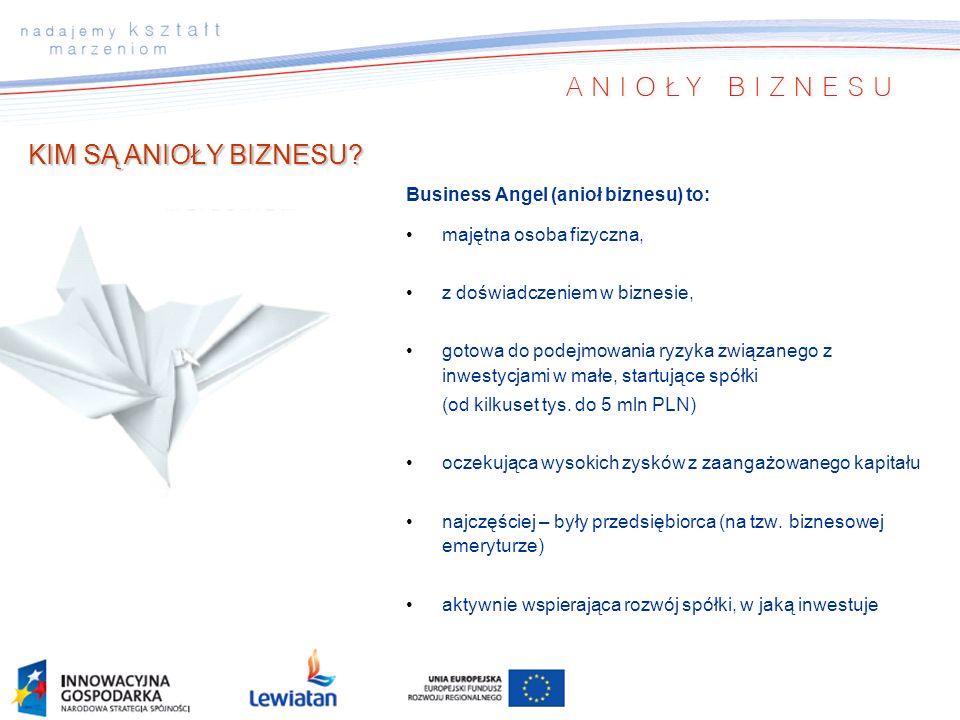 Business Angel (anioł biznesu) to: majętna osoba fizyczna, z doświadczeniem w biznesie, gotowa do podejmowania ryzyka związanego z inwestycjami w małe