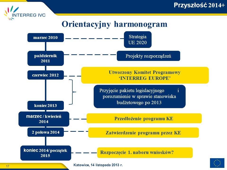 17 Katowice, 14 listopada 2013 r. Orientacyjny harmonogram marzec 2010 Projekty rozporządzeń Rozpoczęcie 1. naboru wniosków? Zatwierdzenie programu pr