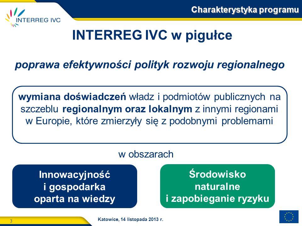 3 Katowice, 14 listopada 2013 r. INTERREG IVC w pigułce poprawa efektywności polityk rozwoju regionalnego Innowacyjność i gospodarka oparta na wiedzy