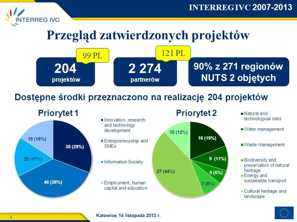 4 Katowice, 14 listopada 2013 r. Przegląd zatwierdzonych projektów 204 projektów 2 274 partnerów Dostępne środki przeznaczono na realizację 204 projek