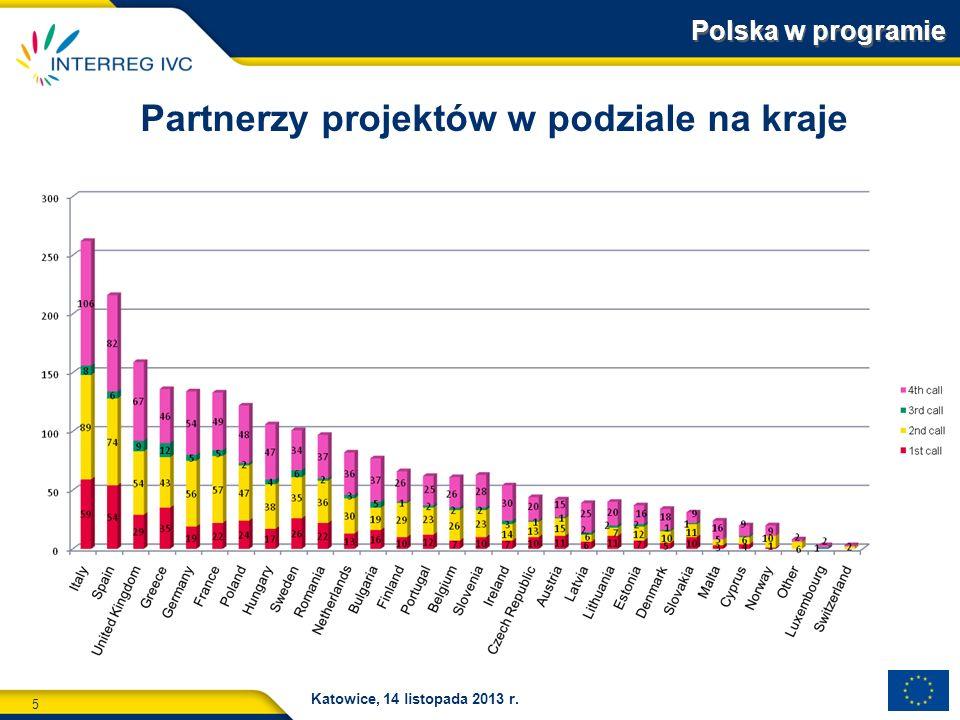 5 Katowice, 14 listopada 2013 r. Partnerzy projektów w podziale na kraje Polska w programie