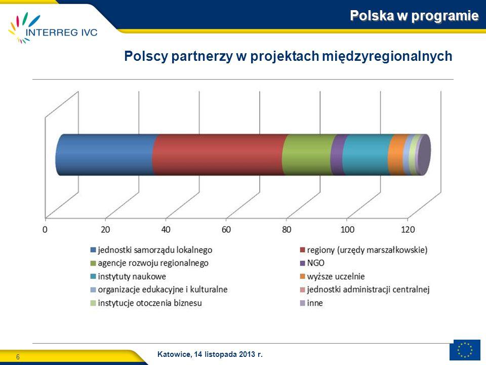 6 Katowice, 14 listopada 2013 r. Polska w programie Polscy partnerzy w projektach międzyregionalnych