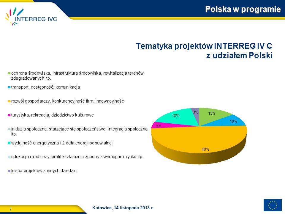 7 Katowice, 14 listopada 2013 r. Polska w programie Tematyka projektów INTERREG IV C z udziałem Polski