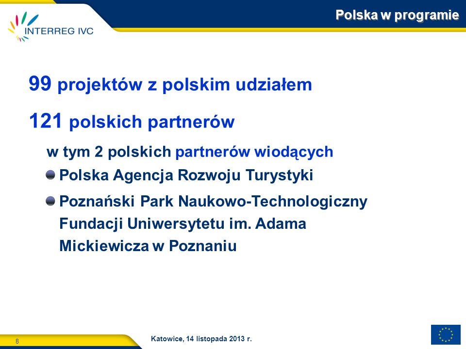 8 Katowice, 14 listopada 2013 r. Polska w programie 99 projektów z polskim udziałem 121 polskich partnerów w tym 2 polskich partnerów wiodących Polska