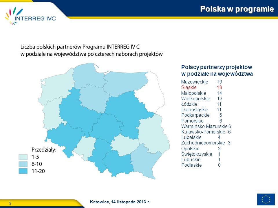 9 Katowice, 14 listopada 2013 r. Polscy partnerzy projektów w podziale na województwa Mazowieckie 19 Śląskie 18 Małopolskie 14 Wielkopolskie 13 Łódzki