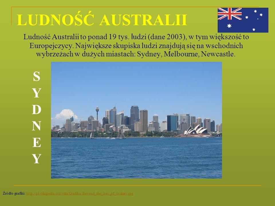 LUDNOŚĆ AUSTRALII Ludność Australii to ponad 19 tys. l udzi (dane 2003), w tym większość to Europejczycy. Największe skupiska ludzi znajdują się na ws
