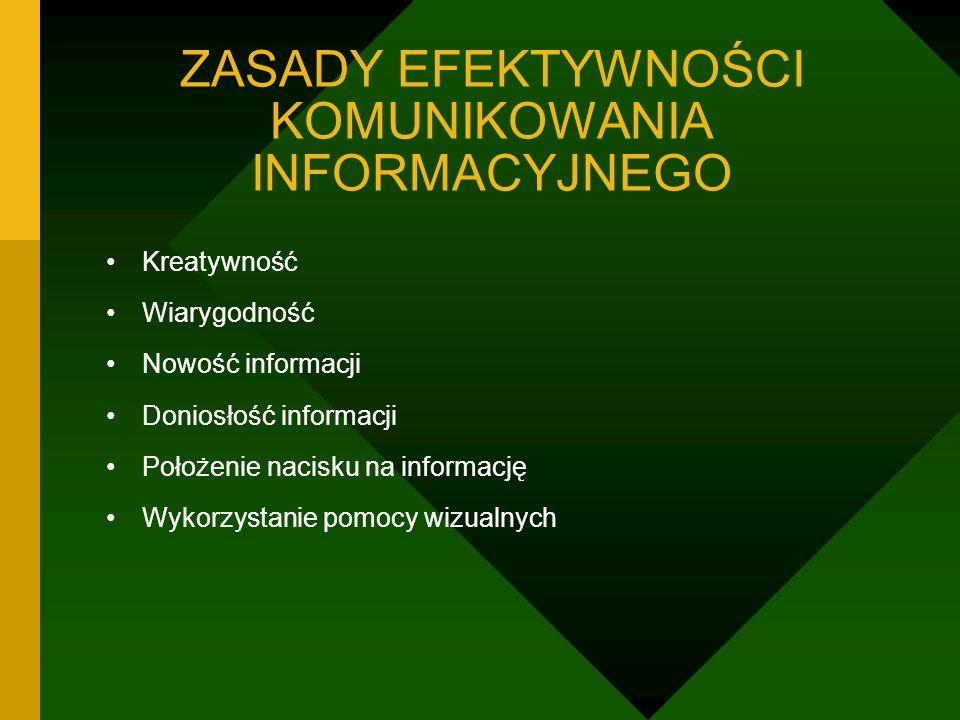 ZASADY EFEKTYWNOŚCI KOMUNIKOWANIA INFORMACYJNEGO Kreatywność Wiarygodność Nowość informacji Doniosłość informacji Położenie nacisku na informację Wykorzystanie pomocy wizualnych