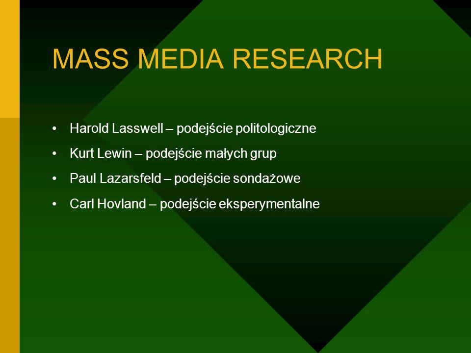 MASS MEDIA RESEARCH Harold Lasswell – podejście politologiczne Kurt Lewin – podejście małych grup Paul Lazarsfeld – podejście sondażowe Carl Hovland – podejście eksperymentalne
