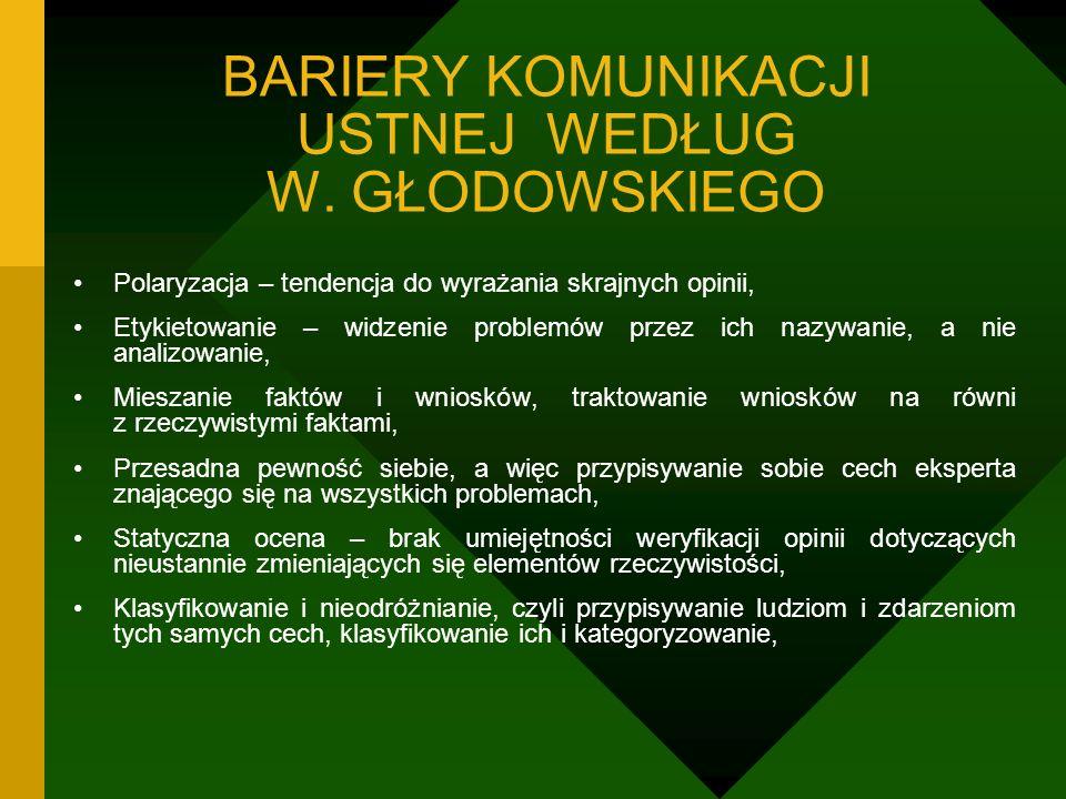 BARIERY KOMUNIKACJI USTNEJ WEDŁUG W.