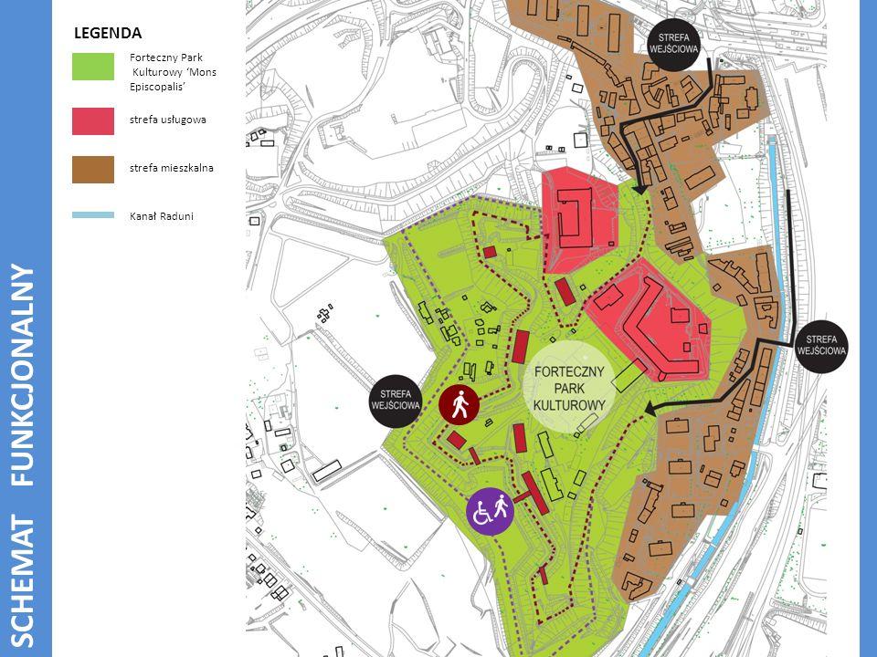 SCHEMAT FUNKCJONALNY LEGENDA Forteczny Park Kulturowy Mons Episcopalis strefa usługowa strefa mieszkalna Kanał Raduni