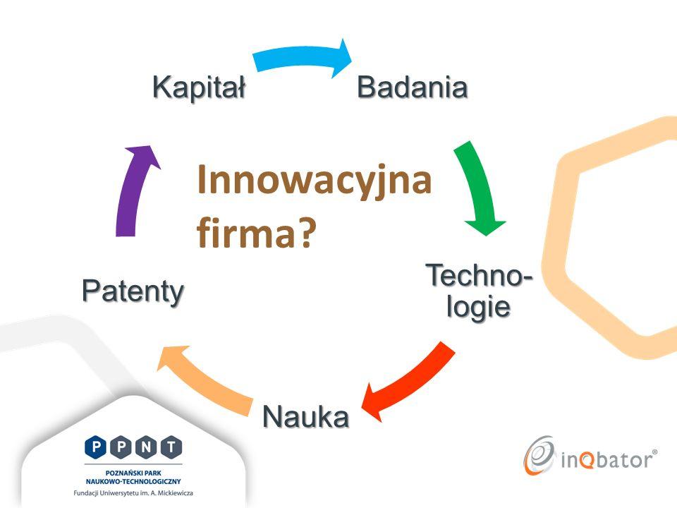 Badania Techno- logie Nauka Patenty Kapitał Innowacyjna firma?