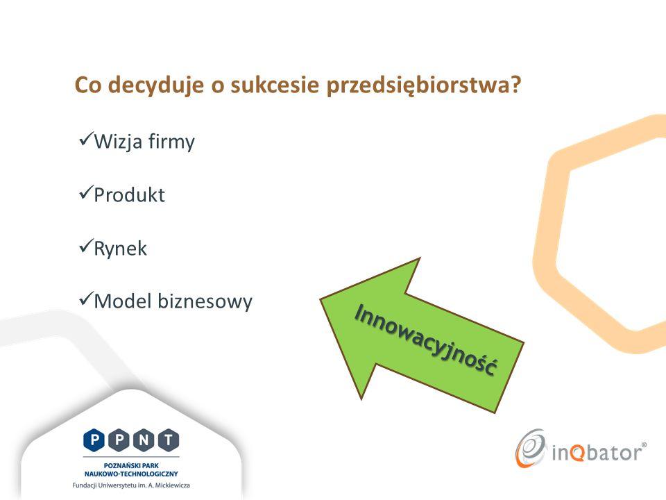 Co decyduje o sukcesie przedsiębiorstwa? Wizja firmy Produkt Rynek Model biznesowy Innowacyjność