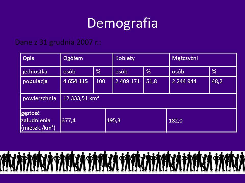 OpisOgółemKobietyMężczyźni jednostkaosób% % % populacja4 654 1151002 409 17151,82 244 94448,2 powierzchnia12 333,51 km² gęstość zaludnienia (mieszk./k