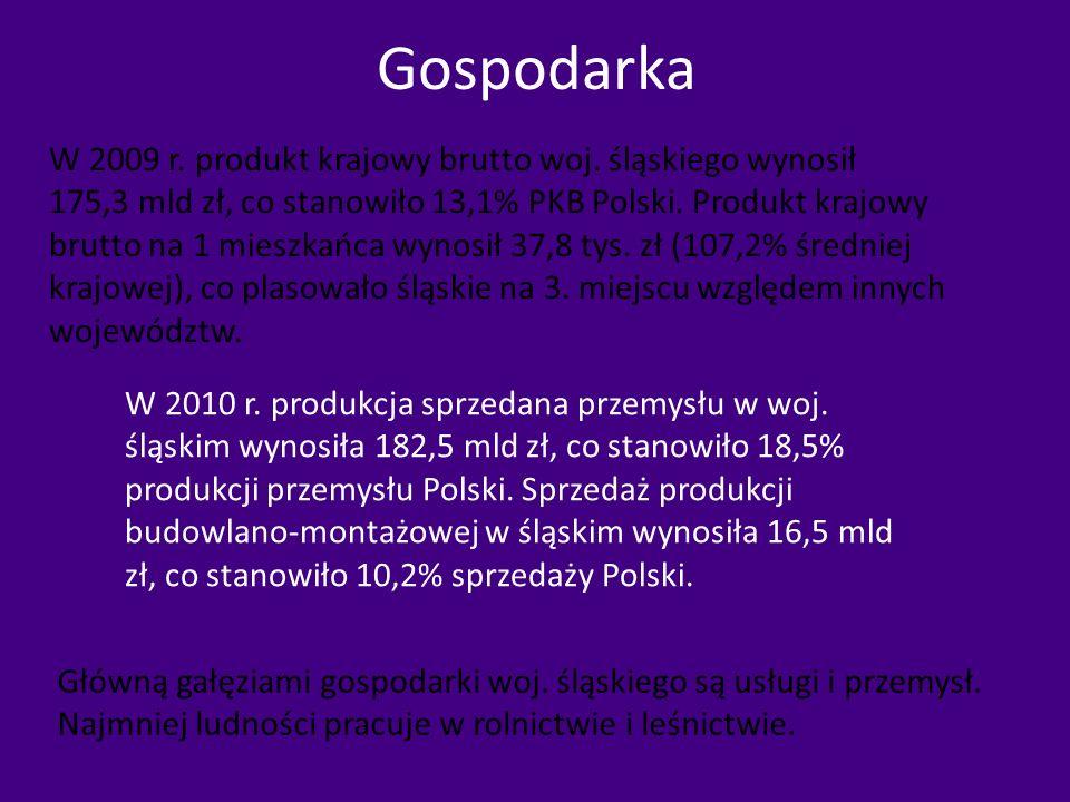 Gospodarka W 2009 r. produkt krajowy brutto woj. śląskiego wynosił 175,3 mld zł, co stanowiło 13,1% PKB Polski. Produkt krajowy brutto na 1 mieszkańca