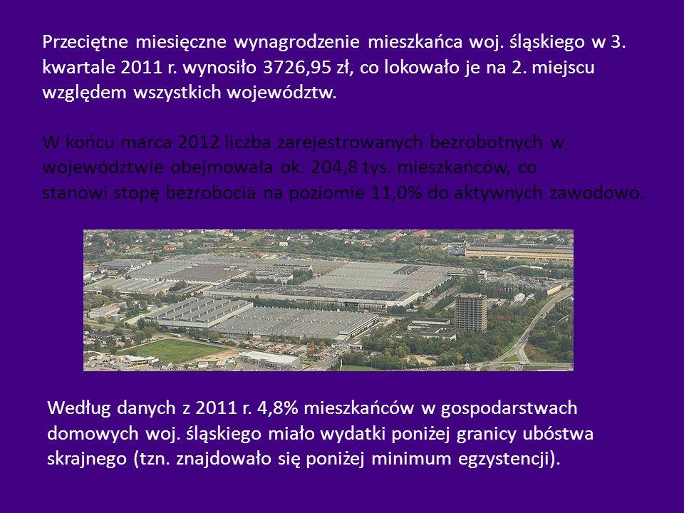 Przeciętne miesięczne wynagrodzenie mieszkańca woj. śląskiego w 3. kwartale 2011 r. wynosiło 3726,95 zł, co lokowało je na 2. miejscu względem wszystk