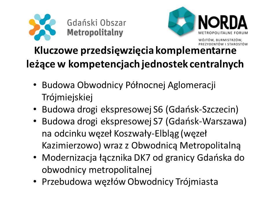 Kluczowe przedsięwzięcia komplementarne leżące w kompetencjach jednostek centralnych Budowa Obwodnicy Północnej Aglomeracji Trójmiejskiej Budowa drogi ekspresowej S6 (Gdańsk-Szczecin) Budowa drogi ekspresowej S7 (Gdańsk-Warszawa) na odcinku węzeł Koszwały-Elbląg (węzeł Kazimierzowo) wraz z Obwodnicą Metropolitalną Modernizacja łącznika DK7 od granicy Gdańska do obwodnicy metropolitalnej Przebudowa węzłów Obwodnicy Trójmiasta