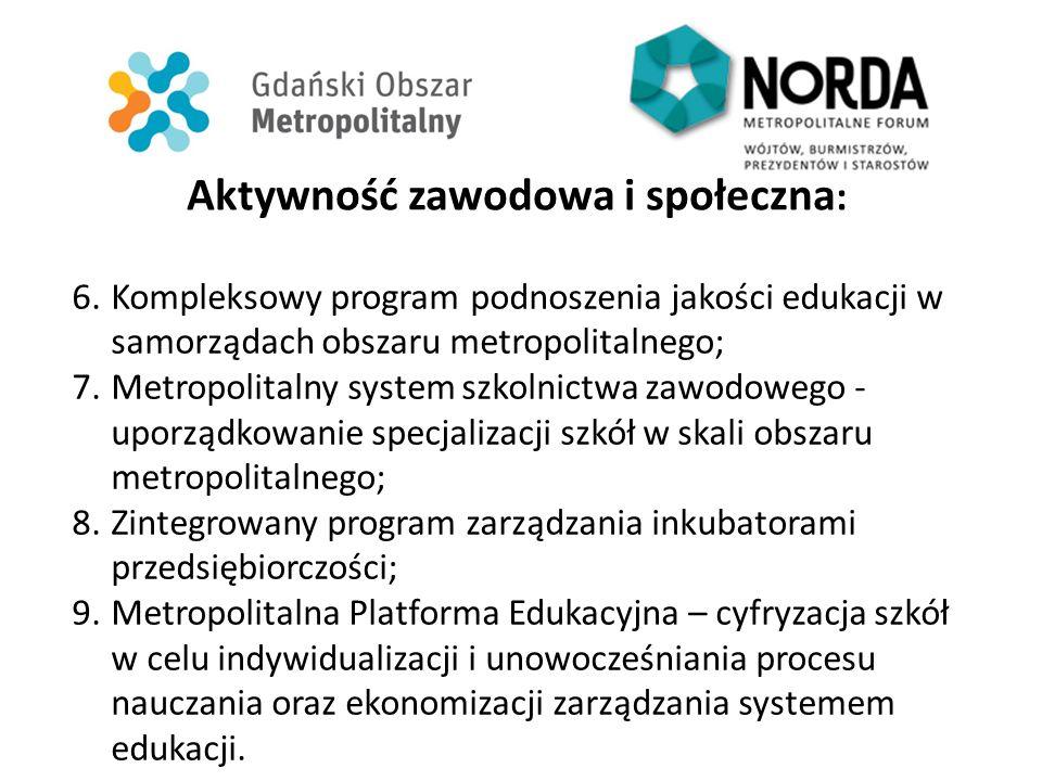 Aktywność zawodowa i społeczna : 6.Kompleksowy program podnoszenia jakości edukacji w samorządach obszaru metropolitalnego; 7.Metropolitalny system sz