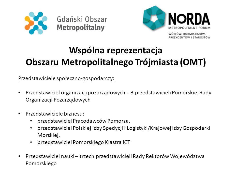 Wspólna reprezentacja Obszaru Metropolitalnego Trójmiasta (OMT) Przedstawiciele społeczno-gospodarczy: Przedstawiciel organizacji pozarządowych - 3 pr
