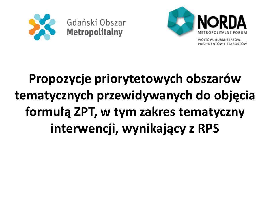 Propozycje priorytetowych obszarów tematycznych przewidywanych do objęcia formułą ZPT, w tym zakres tematyczny interwencji, wynikający z RPS