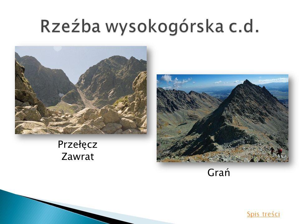 Przełęcz Zawrat Grań Spis treści