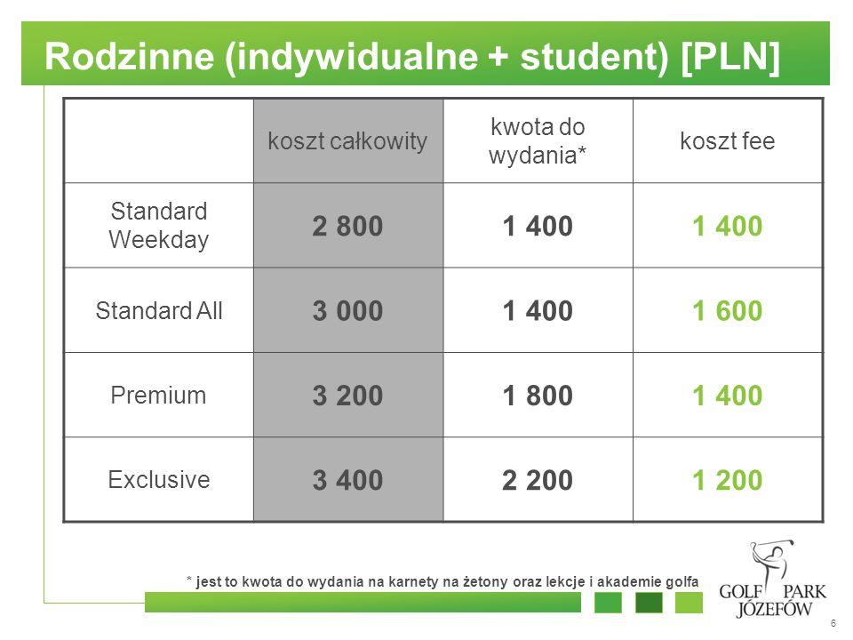 7 Członkostwo handikapowe Każdy z członków obiektu Golf Park Józefów może wykupić członkostwo handikapowe w cenie 150 PLN (młodzież – 40 PLN, juniorzy – 20 PLN).