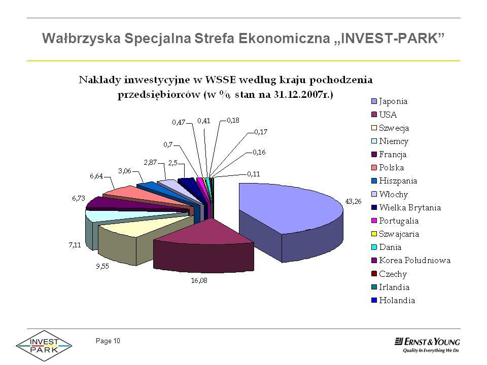 Page 10 Wałbrzyska Specjalna Strefa Ekonomiczna INVEST-PARK