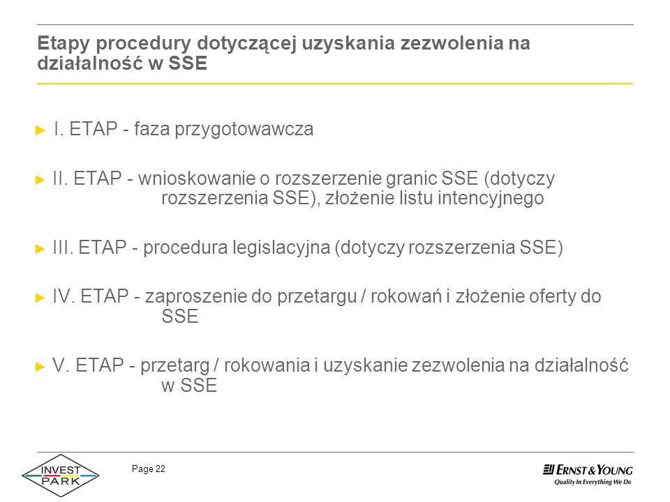 Page 22 Etapy procedury dotyczącej uzyskania zezwolenia na działalność w SSE I. ETAP - faza przygotowawcza II. ETAP - wnioskowanie o rozszerzenie gran