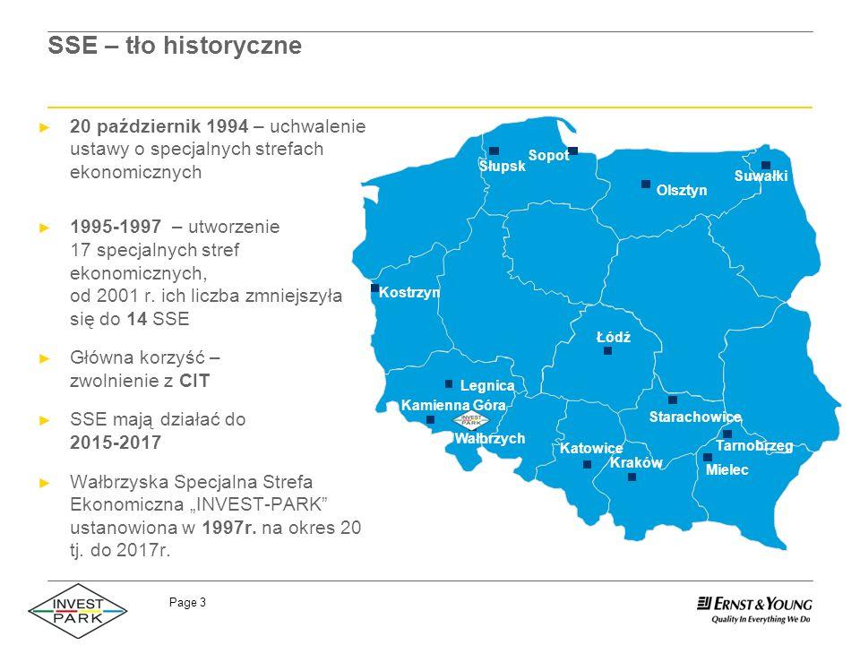 Page 3 SSE – tło historyczne 20 październik 1994 – uchwalenie ustawy o specjalnych strefach ekonomicznych 1995-1997 – utworzenie 17 specjalnych stref