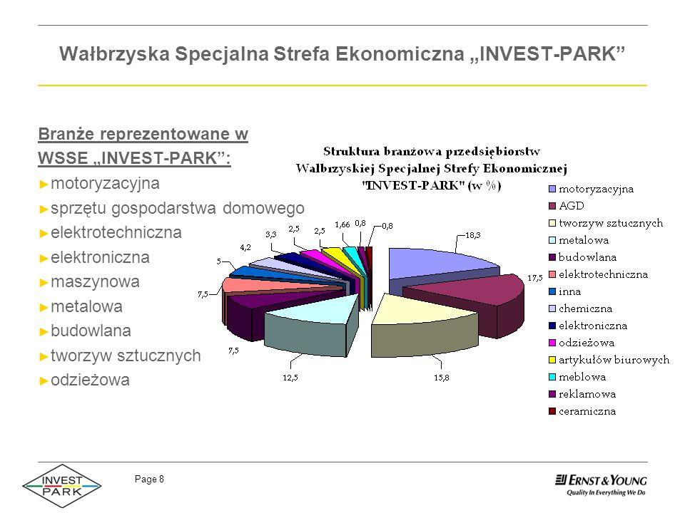Page 8 Wałbrzyska Specjalna Strefa Ekonomiczna INVEST-PARK Branże reprezentowane w WSSE INVEST-PARK: motoryzacyjna sprzętu gospodarstwa domowego elekt