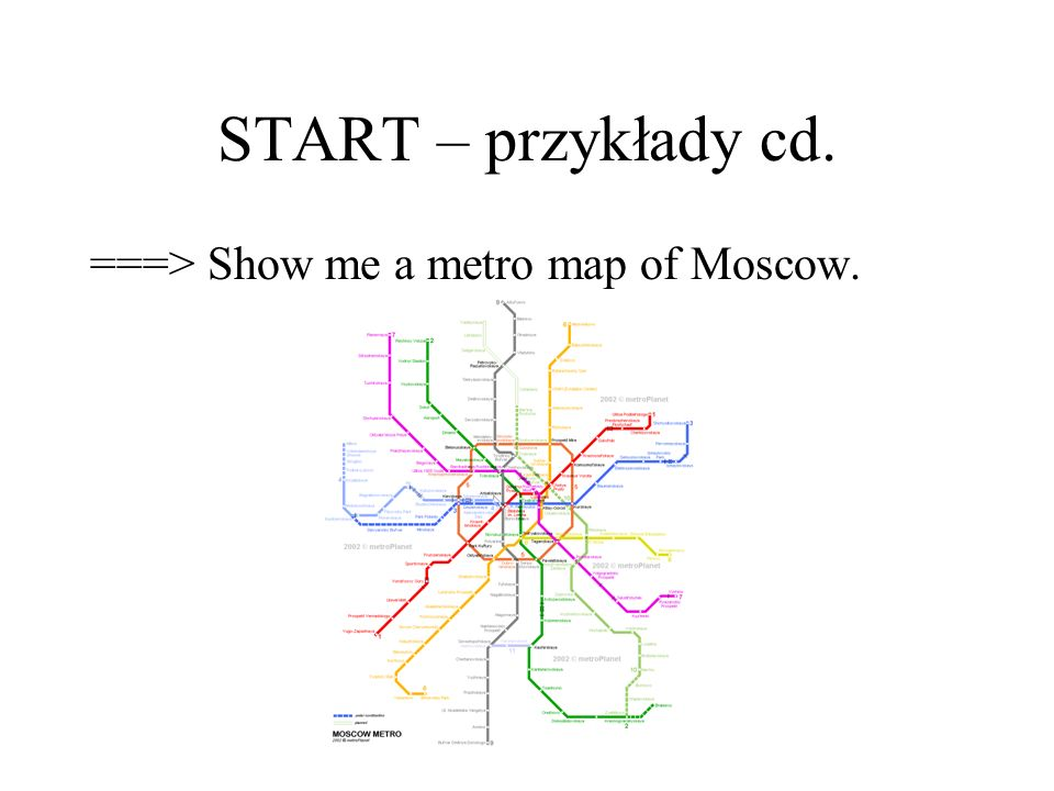 START – przykłady cd. ===> Show me a metro map of Moscow.