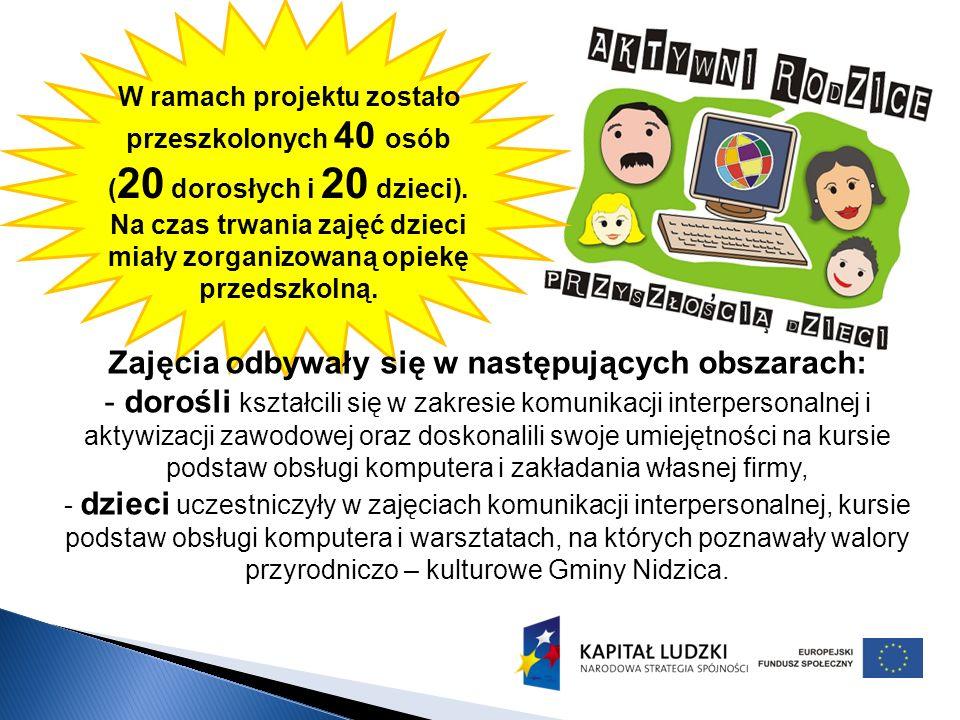 W ramach projektu zostało przeszkolonych 40 osób ( 20 dorosłych i 20 dzieci).